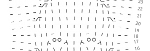 Portion of a Stitch Map from the Halloween Neck Warmer pattern